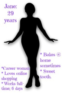 Online bakery customer persona